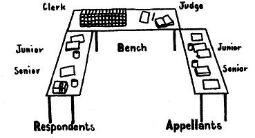 Sketch of the Courtroom at a Moot