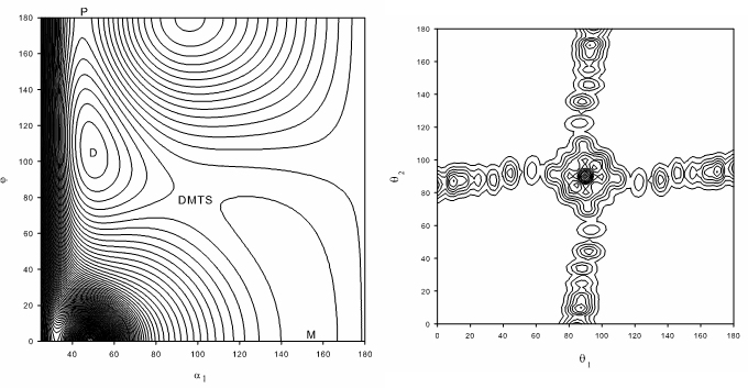 Contour plots of the potential energy surface of the isomerising disilyne molecule.